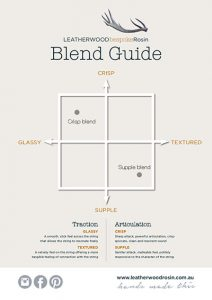 Leatherwood Blend Guide